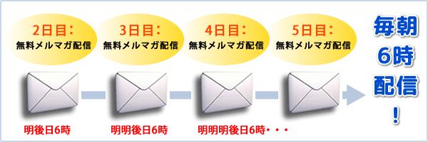 spk-step-step-step-2