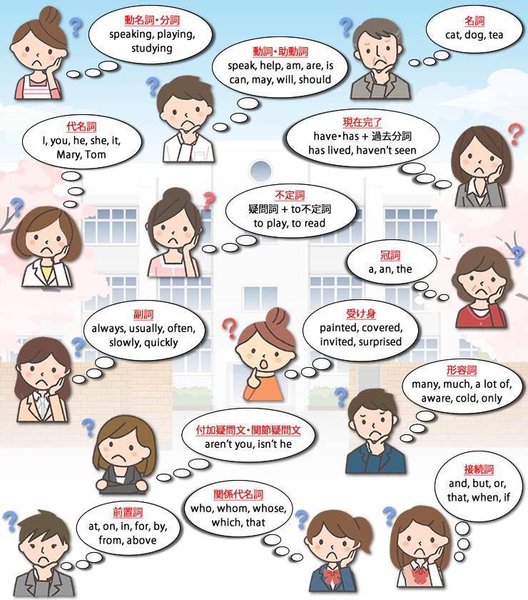 spk-english